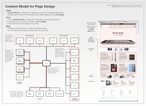 concent-model_to_page-design_ias11
